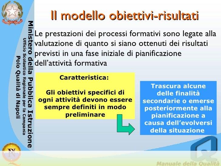 Il modello obiettivi-risultati <ul><li>Le prestazioni dei processi formativi sono legate alla valutazione di quanto si sia...