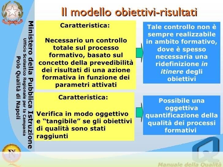 Il modello obiettivi-risultati Caratteristica:  Necessario un controllo totale sul processo formativo, basato sul concetto...