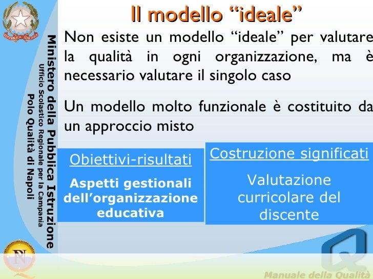 """Il modello """"ideale"""" <ul><li>Non esiste un modello """"ideale"""" per valutare la qualità in ogni organizzazione, ma è necessario..."""