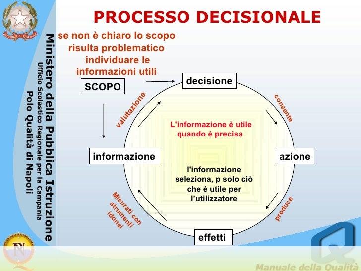 effetti  informazione decisione azione SCOPO se non è chiaro lo scopo risulta problematico individuare le informazioni uti...