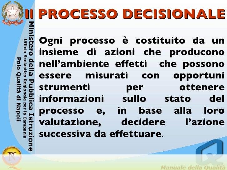 Il PROCESSO DECISIONALE <ul><li>Ogni processo è costituito da un insieme di azioni che producono nell'ambiente effetti  ch...