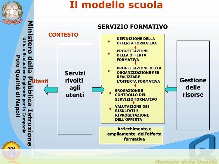 Arricchimento e ampliamento  dell'offerta formativa Servizi rivolti  agli utenti Gestione  delle risorse SERVIZIO FORMATIV...