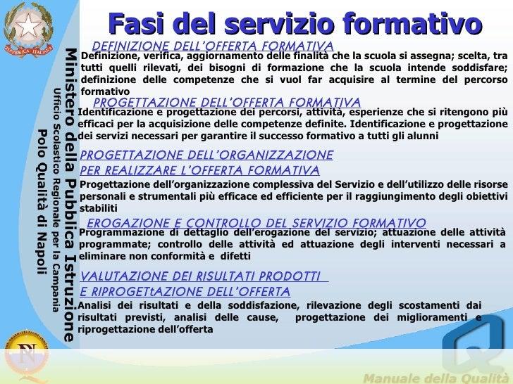 Fasi del servizio formativo <ul><ul><ul><li>Definizione, verifica, aggiornamento delle finalità che la scuola si assegna; ...