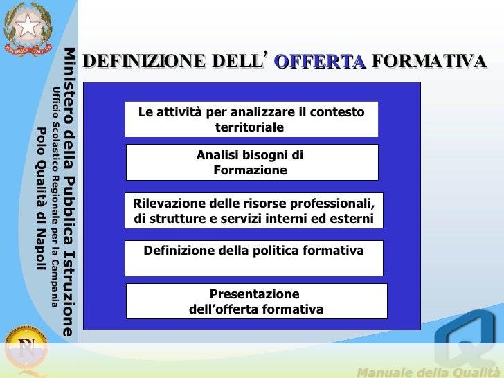 Le attività per analizzare il contesto territoriale   Definizione della politica formativa Analisi bisogni di  Formazione ...