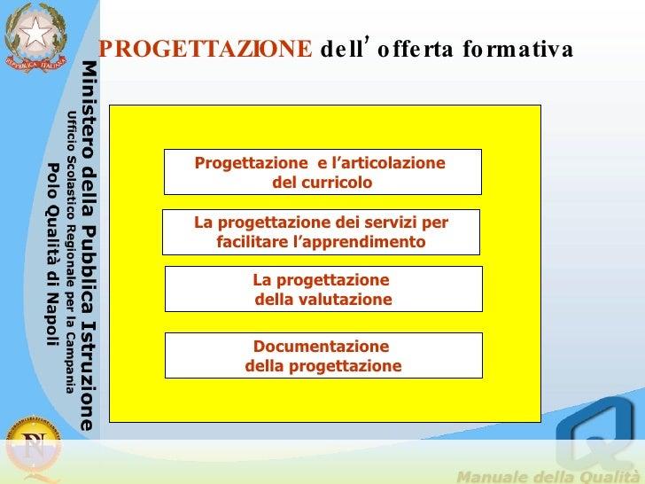 La progettazione dei servizi per facilitare l'apprendimento La progettazione  della valutazione PROGETTAZIONE   dell' offe...