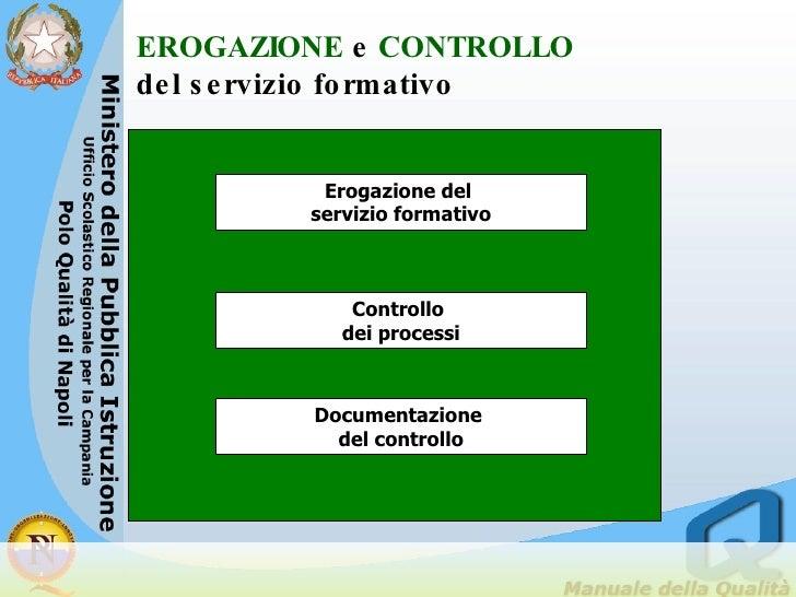 Controllo  dei processi Erogazione del  servizio formativo EROGAZIONE   e   CONTROLLO  del servizio formativo Documentazio...