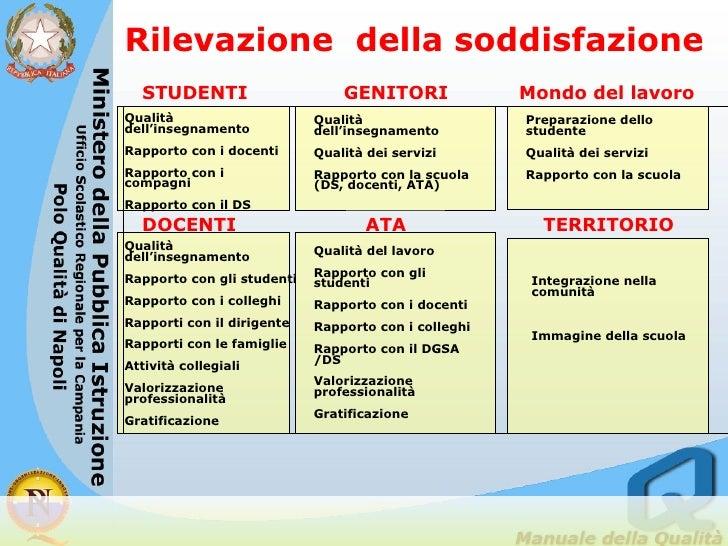 STUDENTI Rilevazione  della soddisfazione Mondo del lavoro GENITORI Qualità dell'insegnamento Qualità dei servizi Rapporto...