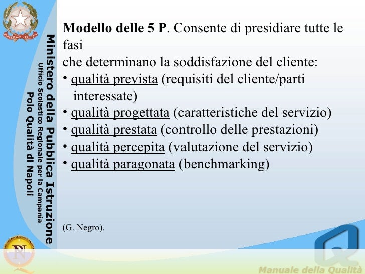 <ul><li>Modello delle 5 P . Consente di presidiare tutte le fasi </li></ul><ul><li>che determinano la soddisfazione del cl...