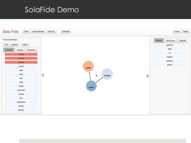 Data Publishing Workflows with Dataverse