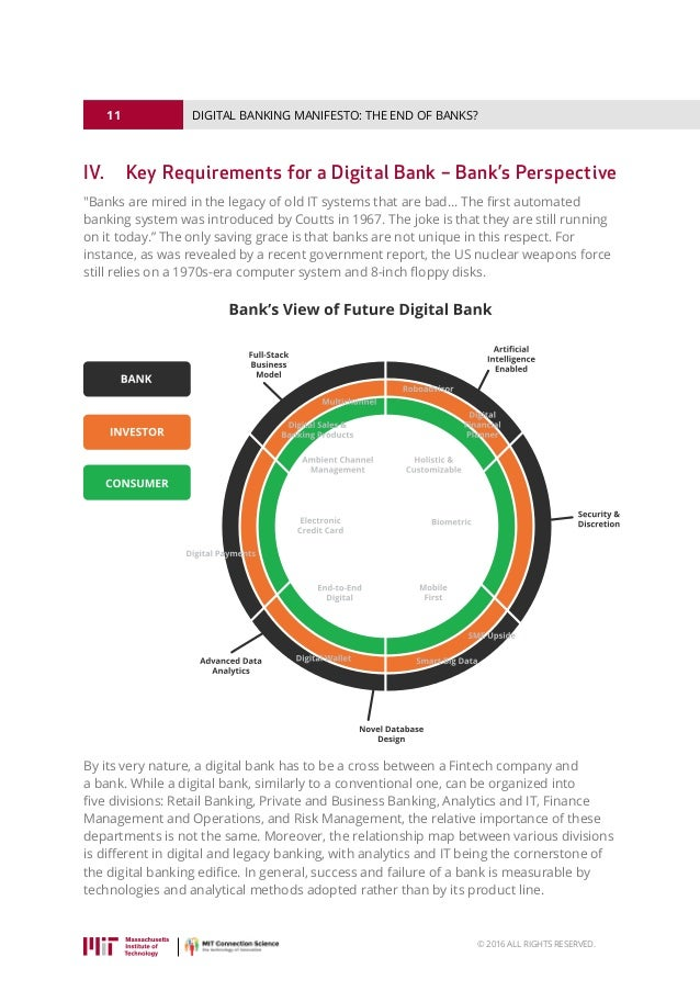 11 © 2016 ALL RIGHTS RESERVED. DIGITAL BANKING MANIFESTO: THE END OF BANKS? IV. Key Requirements for a Digital Bank – Ban...