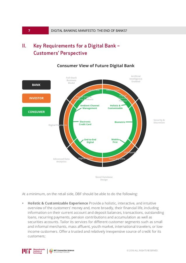 7 © 2016 ALL RIGHTS RESERVED. DIGITAL BANKING MANIFESTO: THE END OF BANKS? II.Key Requirements for a Digital Bank – Custo...