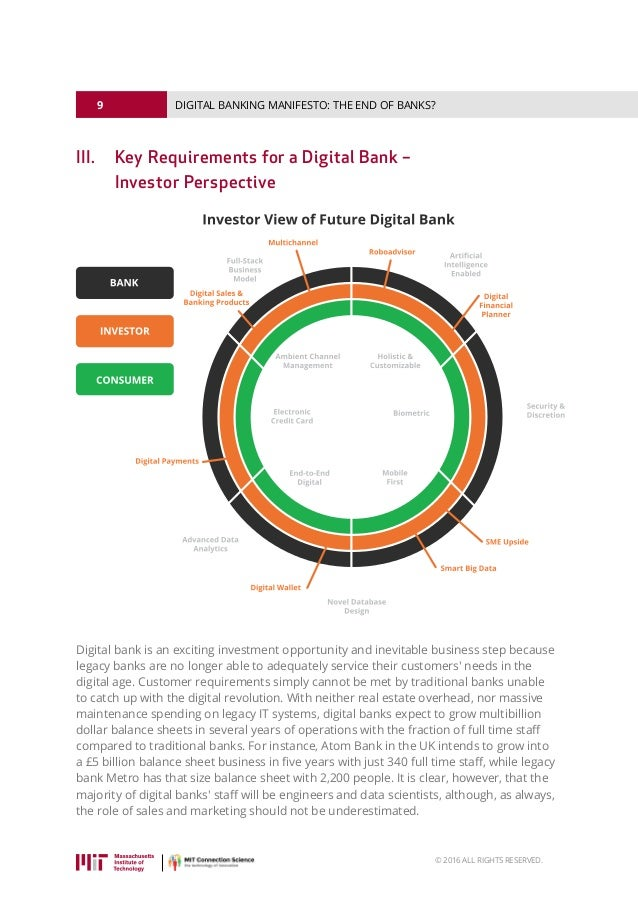 9 © 2016 ALL RIGHTS RESERVED. DIGITAL BANKING MANIFESTO: THE END OF BANKS? III.Key Requirements for a Digital Bank – Inve...