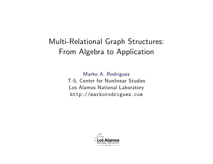 Multi-Relational Graph Structures:   From Algebra to Application             Marko A. Rodriguez      T-5, Center for Nonli...