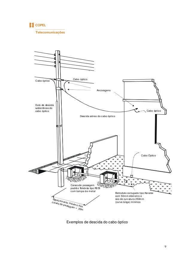 Mit manual infraestruturacliente