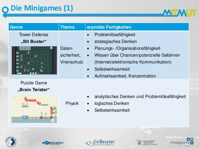 """Die Minigames (1) Genre Thema erprobte Fertigkeiten Tower Defense """"Bit Buster"""" Daten- sicherheit, Virenschutz  Problemlös..."""