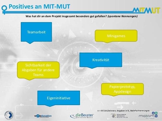 n = 44 Schülerinnen; Angaben in %, Mehrfachnennungen Teamarbeit Minigames Kreativität Sichtbarkeit der Abgaben für andere ...