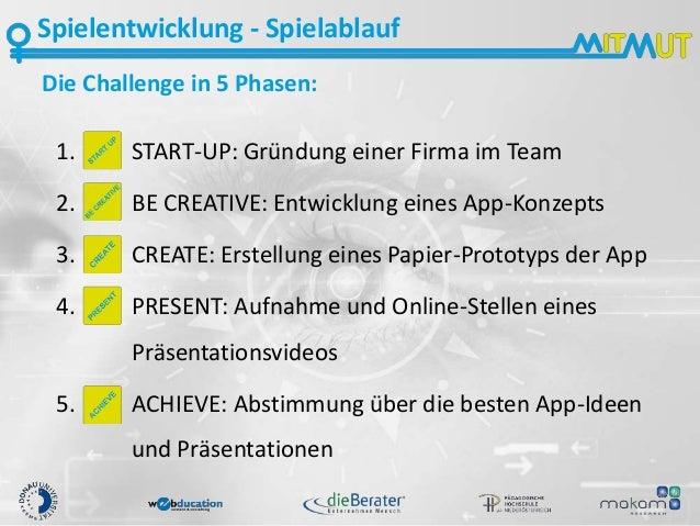 Spielentwicklung - Spielablauf Die Challenge in 5 Phasen: 1. START-UP: Gründung einer Firma im Team 2. BE CREATIVE: Entwic...