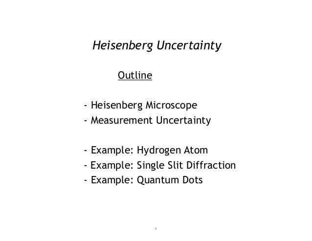 Heisenberg Uncertainty Outline - Heisenberg Microscope - Measurement Uncertainty - Example: Hydrogen Atom - Example: Singl...