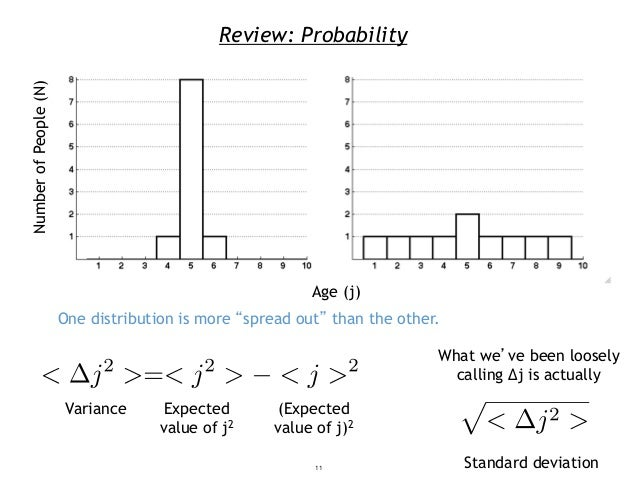 """Review: Probability One distribution is more """"spread out"""" than the other. What we've been loosely calling Δj is actually V..."""