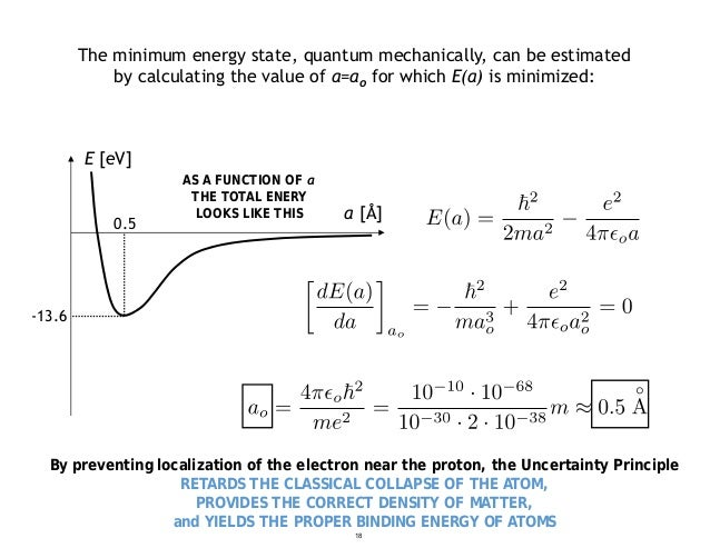 The minimum energy state, quantum mechanically, can be estimated by calculating the value of a=ao for which E(a) is minimi...