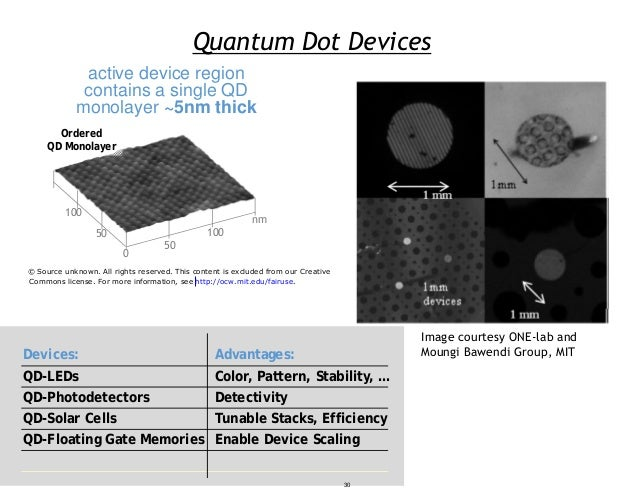 Quantum Dot Devices active device region contains a single QD monolayer ~5nm thick Image courtesy ONE-lab and Moungi Bawen...