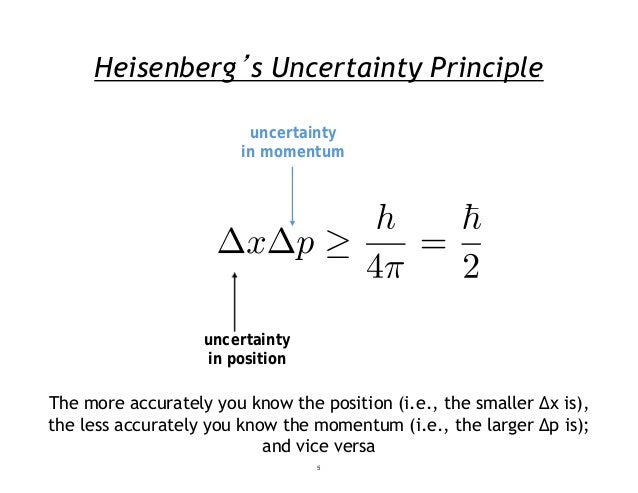 Heisenberg's Uncertainty Principle The more accurately you know the position (i.e., the smaller Δx is), the less accuratel...