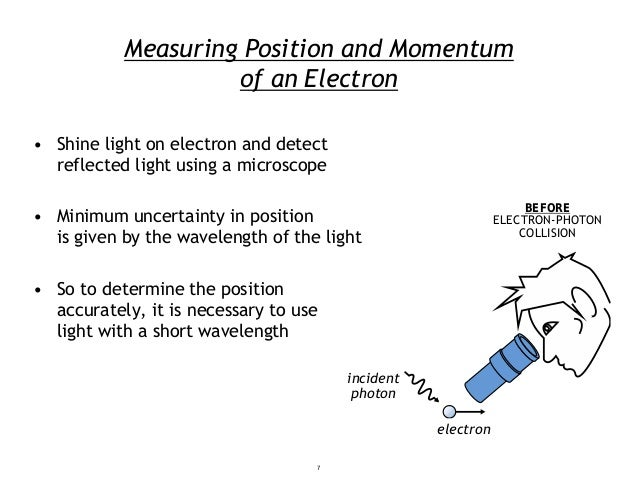 Measuring Position and Momentum of an Electron • Shine light on electron and detect reflected light using a microscope • M...