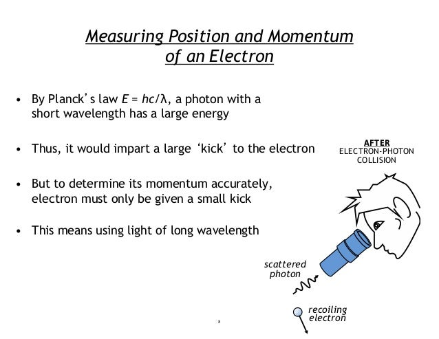 Measuring Position and Momentum • By Planc 'k s law E = hc/λ, a photon with a short wavelength has a large energy • Thus, ...