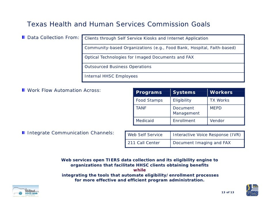 Tx Human Services Food Stamps