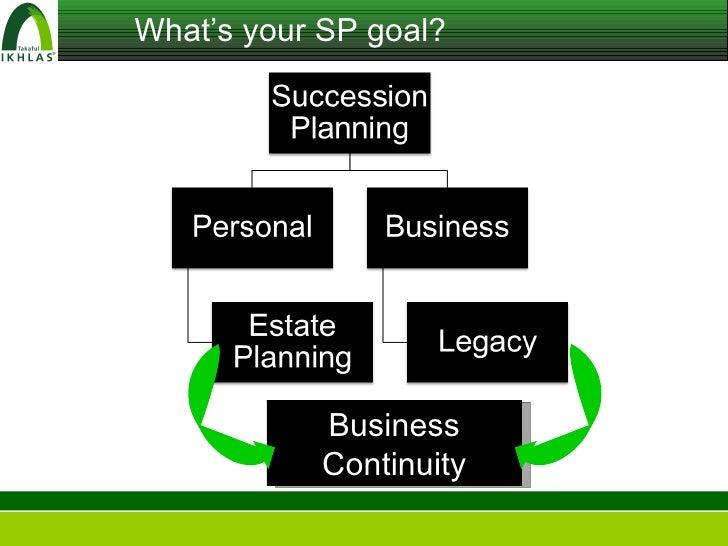 Better business planning fsa