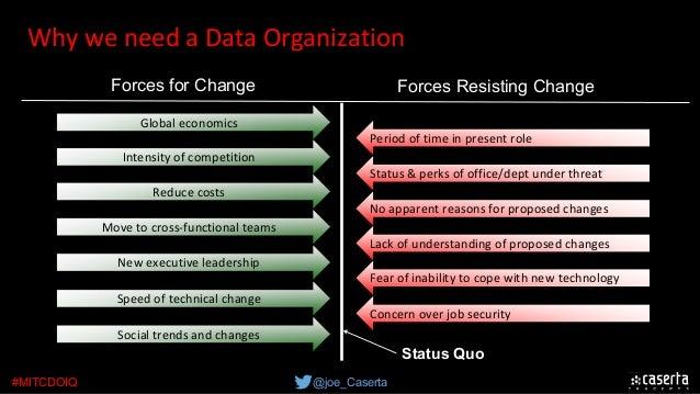 @joe_Caserta#MITCDOIQ Globaleconomics Intensityofcompetition Reducecosts Movetocross-functionalteams Newexecutive...