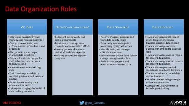 @joe_Caserta#MITCDOIQ DataOrganizationRoles VP,Data •Createandevangelizevision, strategy,andmissionstatement •Cr...