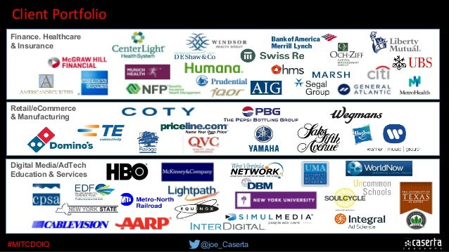 @joe_Caserta#MITCDOIQ ClientPortfolio Retail/eCommerce & Manufacturing Digital Media/AdTech Education & Services Finance....