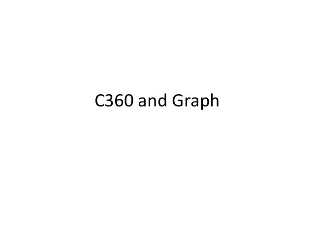 C360andGraph
