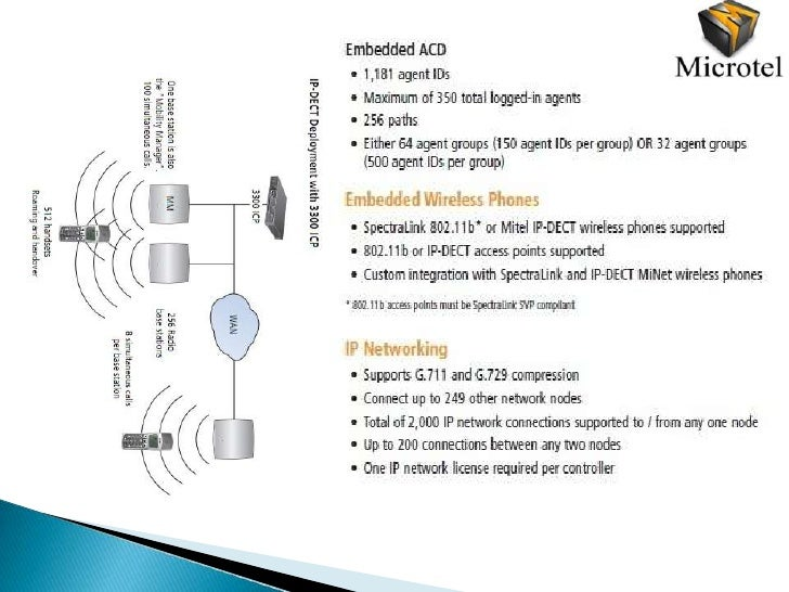 mitel 3300 cx ii controller manual