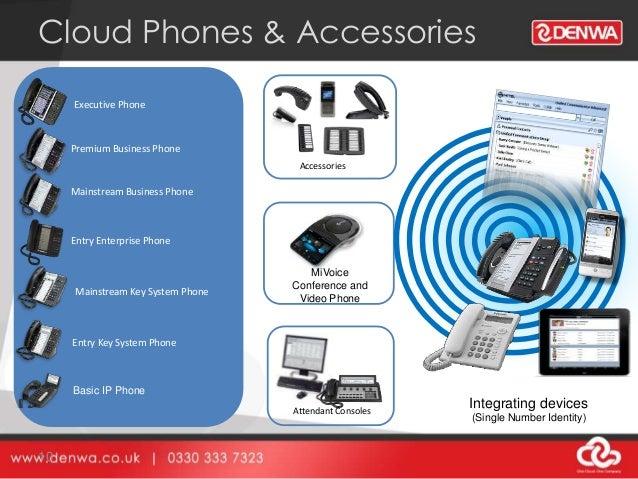 Unified Communications as a Service (UCaaS) Mitel MiCloud Promo - den…