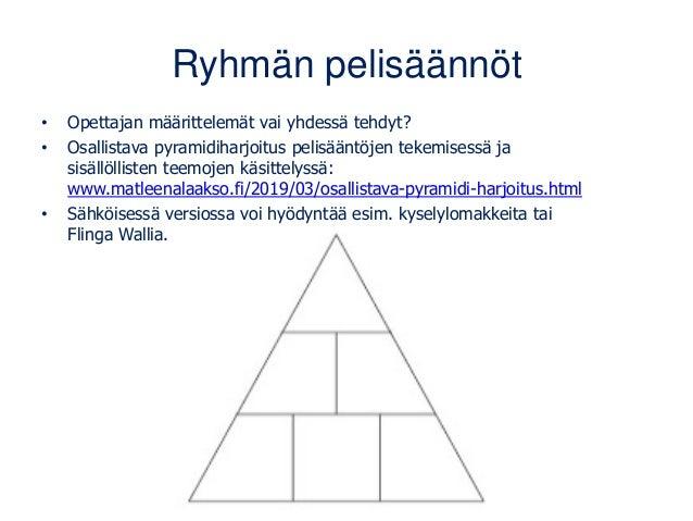 Ryhmän pelisäännöt • Opettajan määrittelemät vai yhdessä tehdyt? • Osallistava pyramidiharjoitus pelisääntöjen tekemisessä...