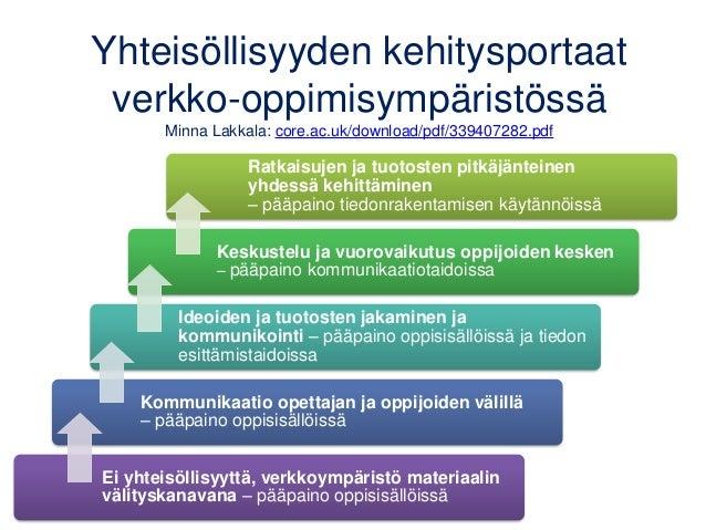 Yhteisöllisyyden kehitysportaat verkko-oppimisympäristössä Minna Lakkala: core.ac.uk/download/pdf/339407282.pdf Ratkaisuje...