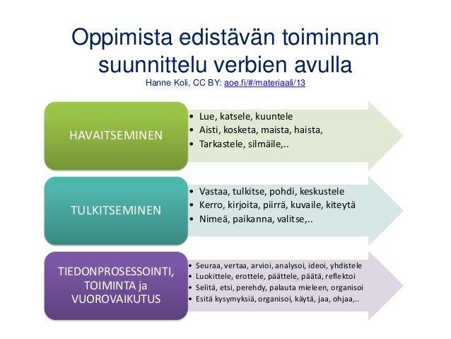 Oppimista edistävän toiminnan suunnittelu verbien avulla Hanne Koli, CC BY: aoe.fi/#/materiaali/13 • Lue, katsele, kuuntel...