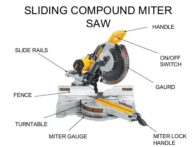 miter saw labeled. (sketch \u0026 label); 10. sliding compound miter saw miter saw labeled f