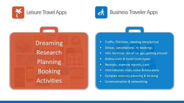 The Concur Platform  New Suite of  Products  Open  Platform  App  Center  The Perfect Trip Fund