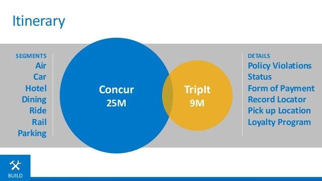 Concur App Center