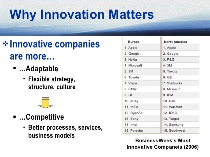 why innovation matters to companies Speech transcript: touching lives, improving life: why innovation matters and how to  have a stake in the success of innovation at your companies or institutions.