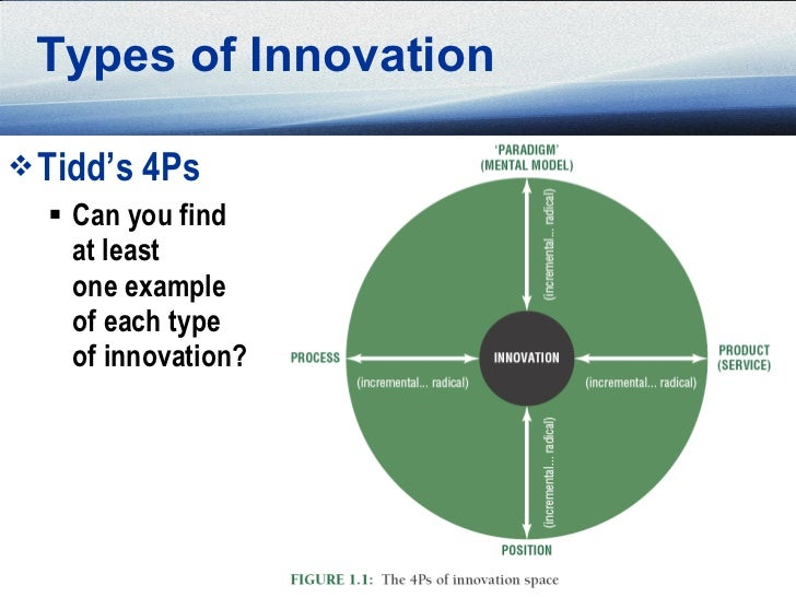 """types of innovations in marketing A while back, i developed a model of """"the 7 dimensions of innovation"""" as a tool to help clients orient themselves to the innovation topography – to identify."""