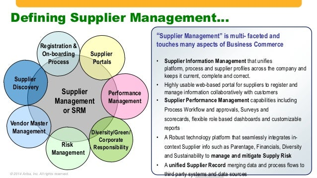 Defining Supplier Management…
