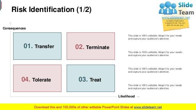Mitigation Plan In Risk Management PowerPoint Presentation Slides