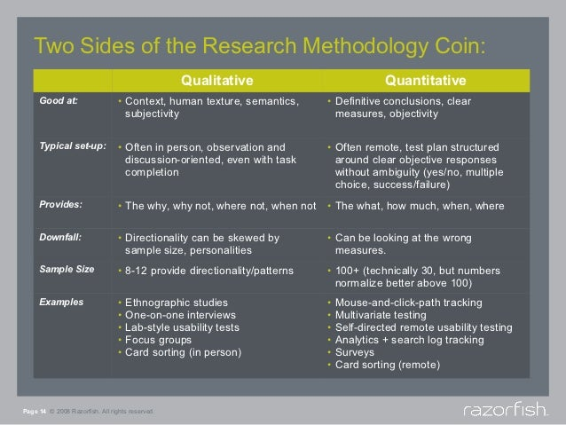 Two Sides of the Research Methodology Coin:                                                 Qualitative                   ...