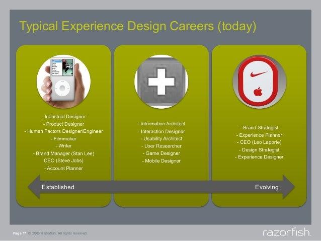 Typical Experience Design Careers (today)                 Established                     EvolvingPage 17 © 2008 Razorfish...