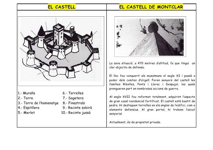 EL CASTELL                           EL CASTELL DE MONTCLAR                                                    La seva sit...