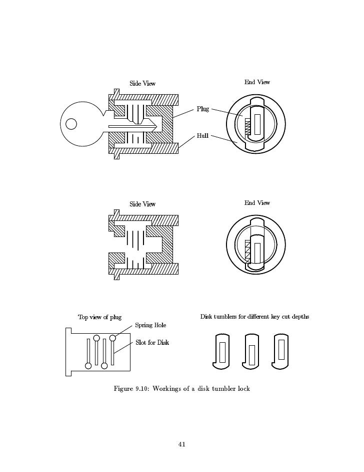 The MIT Guide to Lock Picking